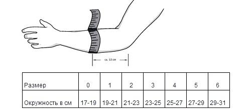Crucearosies1 > fizice articulațiile exerciții rănite dureri de artrita de șold în timpul ședinței