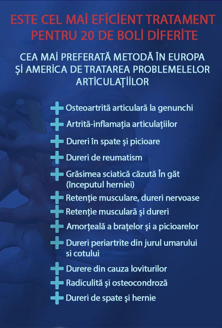 boli ale articulațiilor umărului