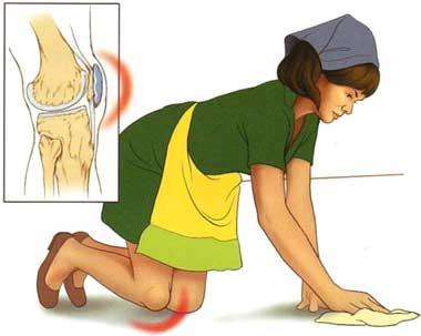 umflarea genunchiului sub genunchi