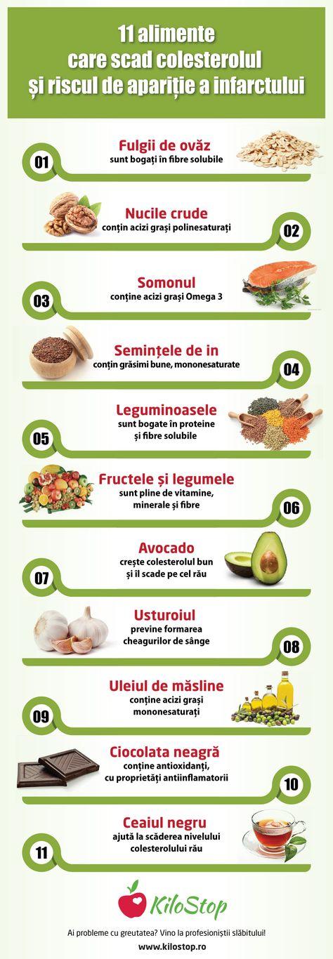 Cele mai bune alimente pentru articulaţii   tranzactiiimobiliareonline.ro