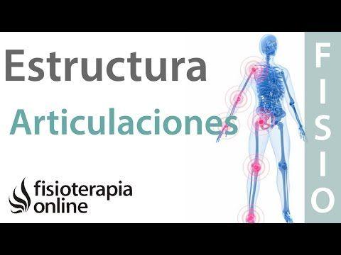 articulație dureroasă a piciorului pe coapsă unguent pentru inflamația articulației șoldului