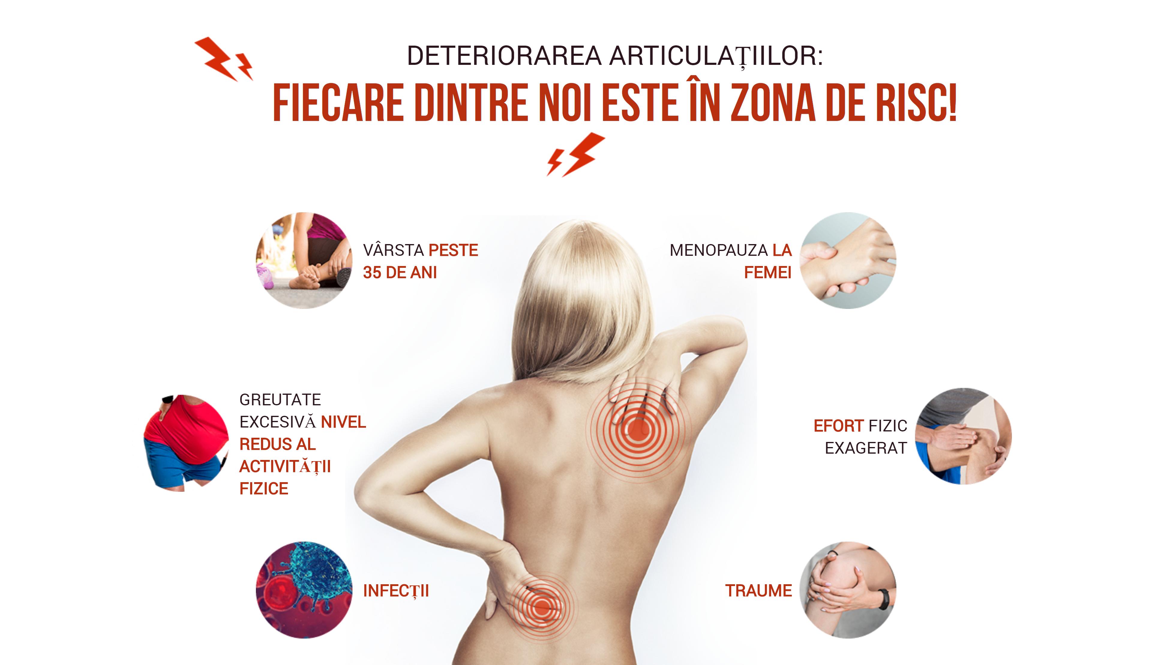 îmbinări dure Preț mecanism pentru dezvoltarea artrozei genunchiului